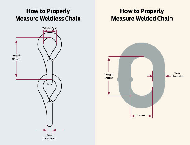 Measuring Chain