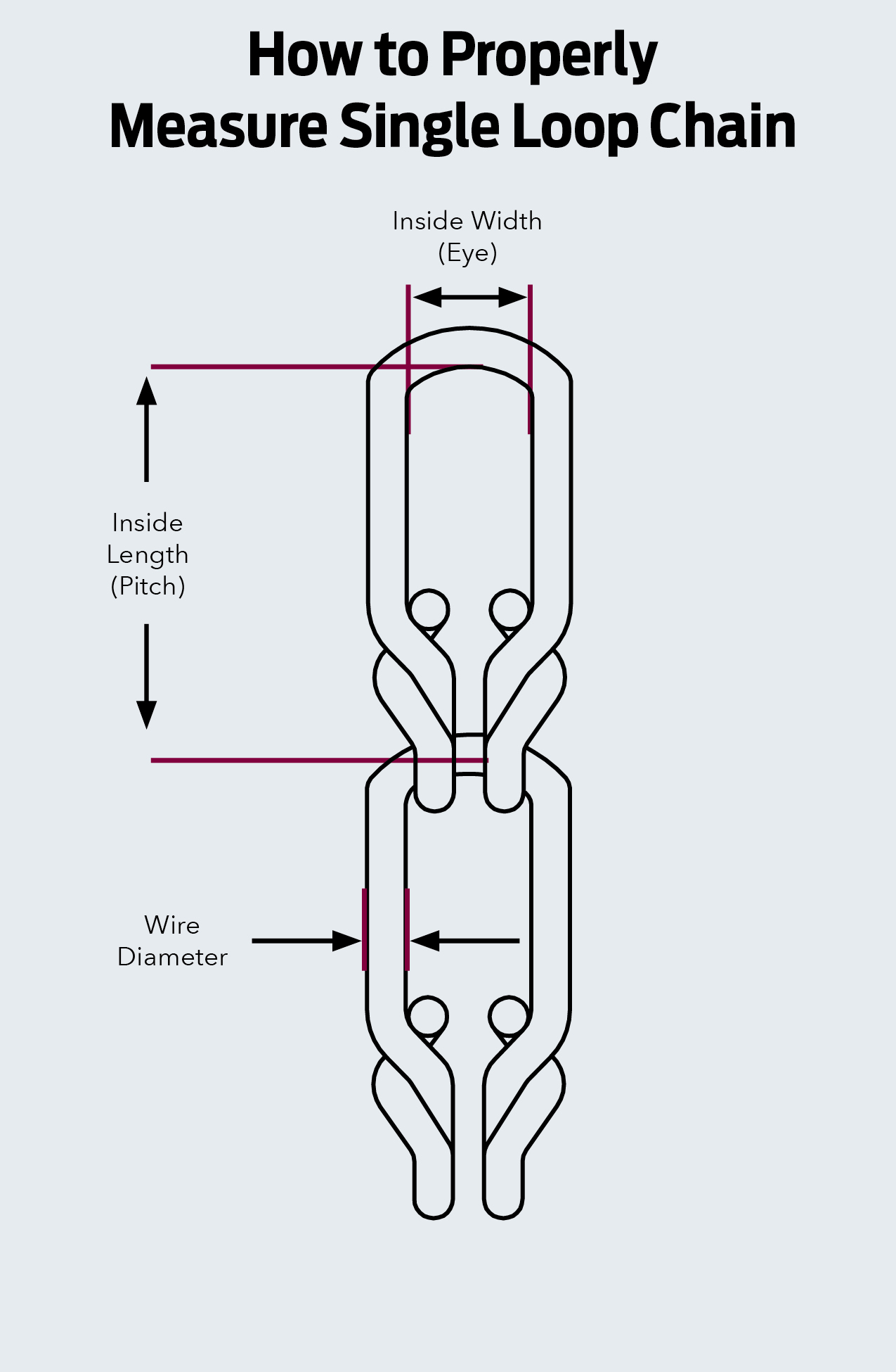 Measure Single Loop Chain